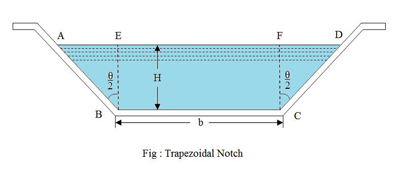 trapezoidal_notch